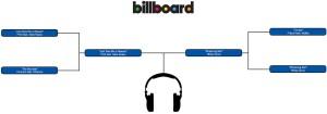 billboard-final-two-graphic-2